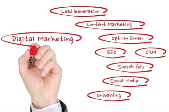 Digital Marketing Strategies that Actually Produce Results