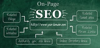 A green board displaying the schematics of on-page SEO